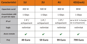 hosting-300x154