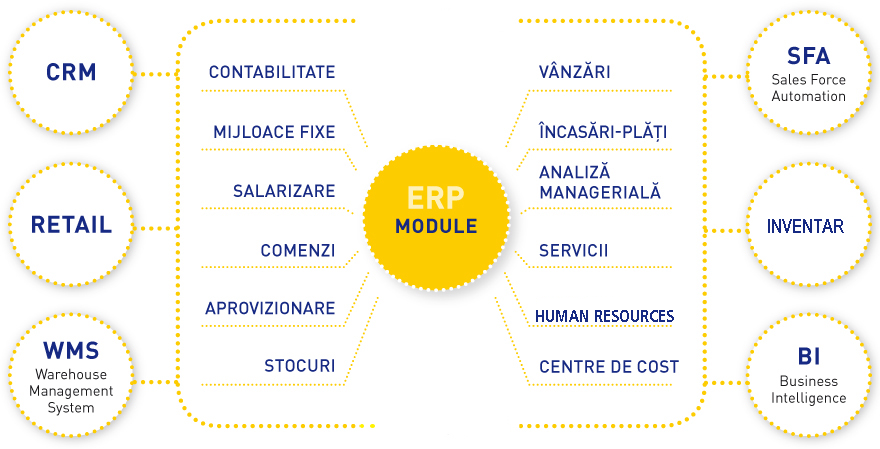 module Cogito